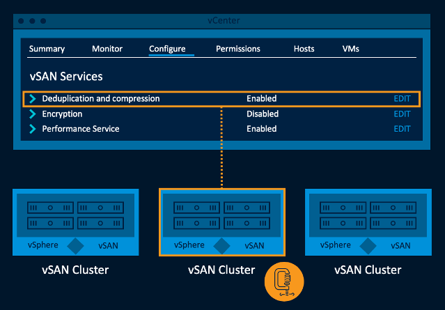 vSAN Services Configuration - Deduplication and Compression