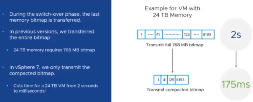 Compacted memory Bitmap