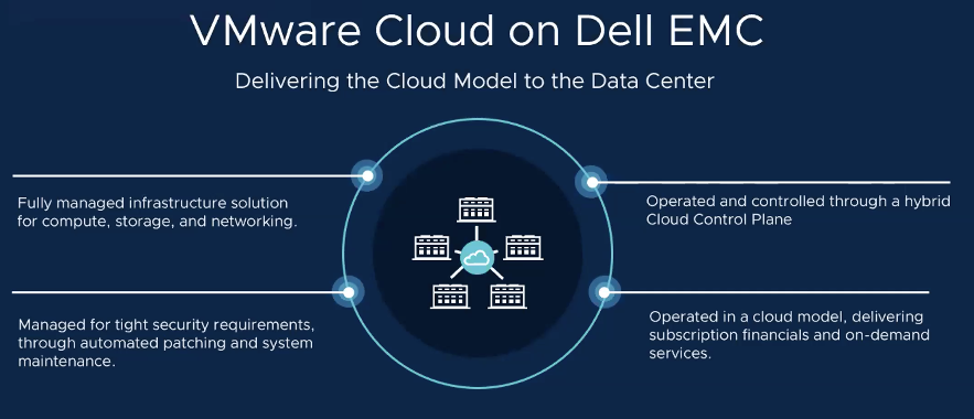 Announcing 2nd version of VMware Cloud on Dell EMC